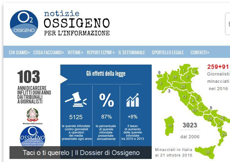 Dossier-Ossigeno-Informazione