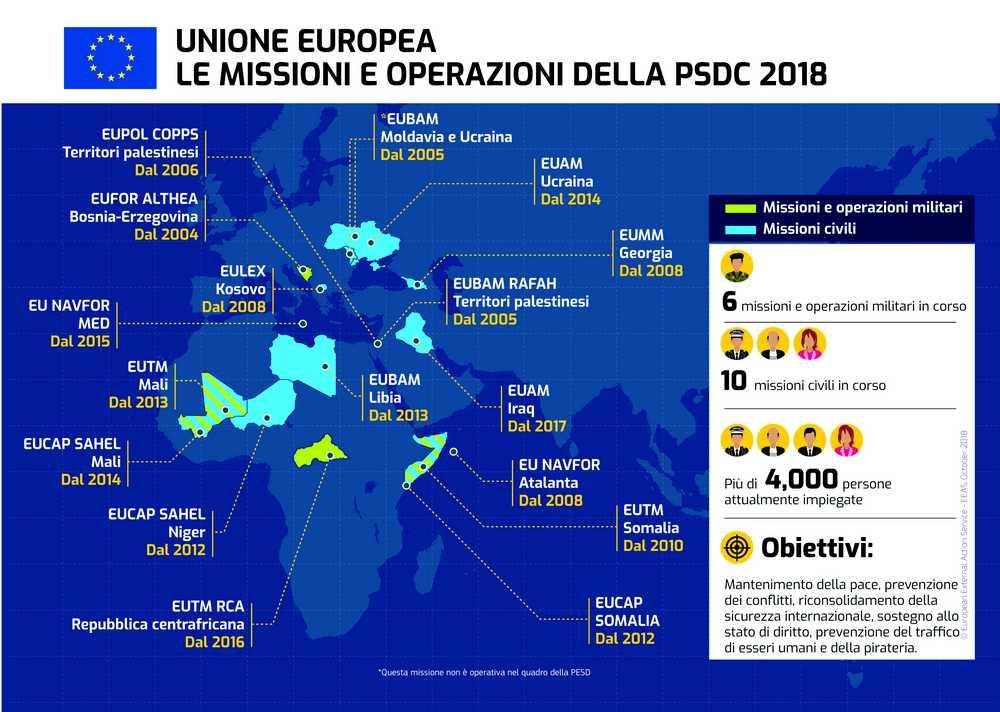 csdp_missions.map_2018